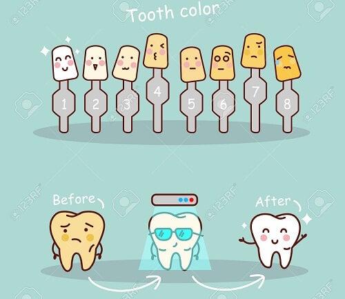 3 cách làm trắng răng tự nhiên tại nhà đơn giản và hiệu quả 4